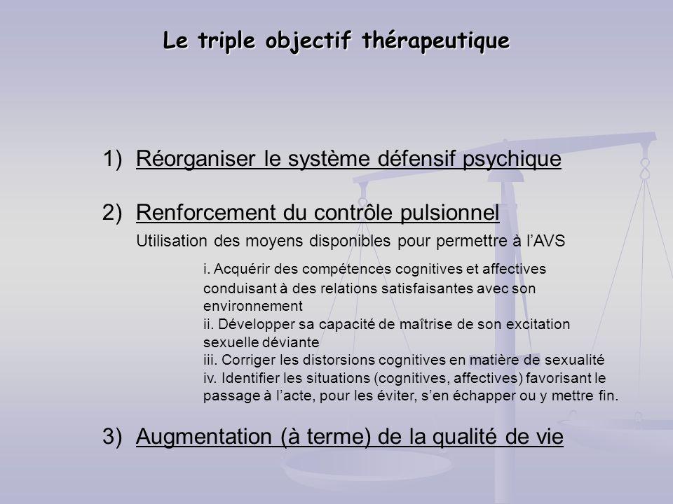 Le triple objectif thérapeutique 1) Réorganiser le système défensif psychique 2)Renforcement du contrôle pulsionnel Utilisation des moyens disponibles