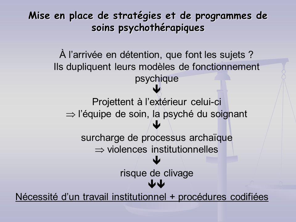 Mise en place de stratégies et de programmes de soins psychothérapiques À larrivée en détention, que font les sujets ? Ils dupliquent leurs modèles de