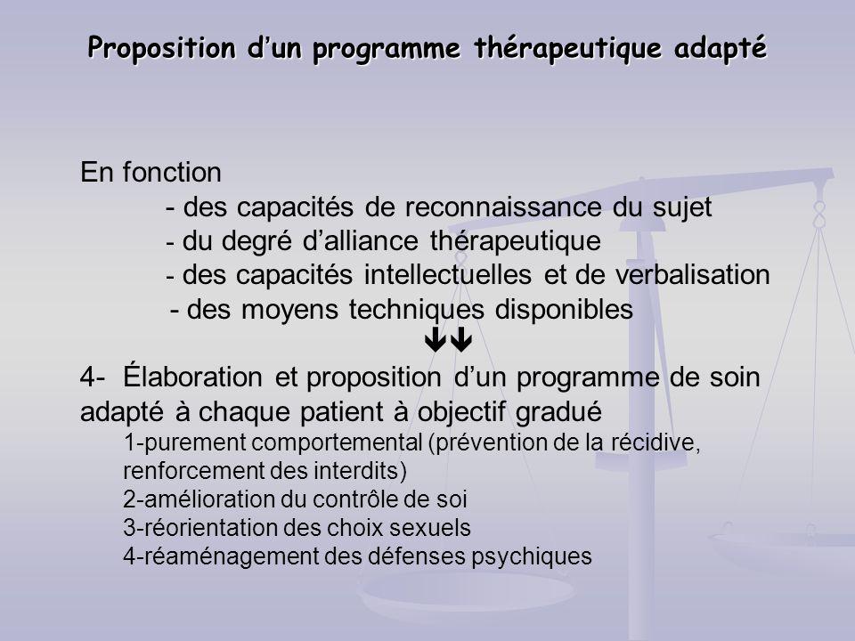 Proposition dun programme thérapeutique adapté En fonction - des capacités de reconnaissance du sujet - du degré dalliance thérapeutique - des capacit