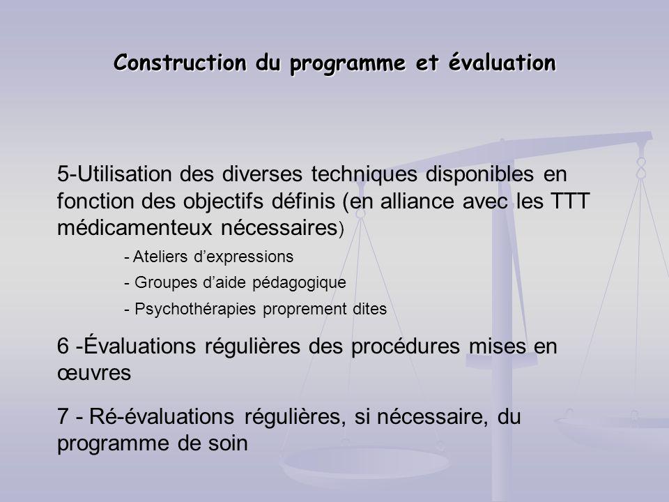 Construction du programme et évaluation 5-Utilisation des diverses techniques disponibles en fonction des objectifs définis (en alliance avec les TTT