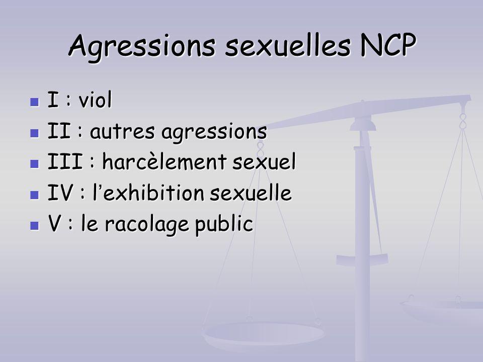 Agressions sexuelles NCP I : viol I : viol II : autres agressions II : autres agressions III : harcèlement sexuel III : harcèlement sexuel IV : lexhib
