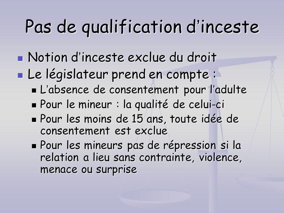 Pas de qualification dinceste Notion dinceste exclue du droit Notion dinceste exclue du droit Le législateur prend en compte : Le législateur prend en