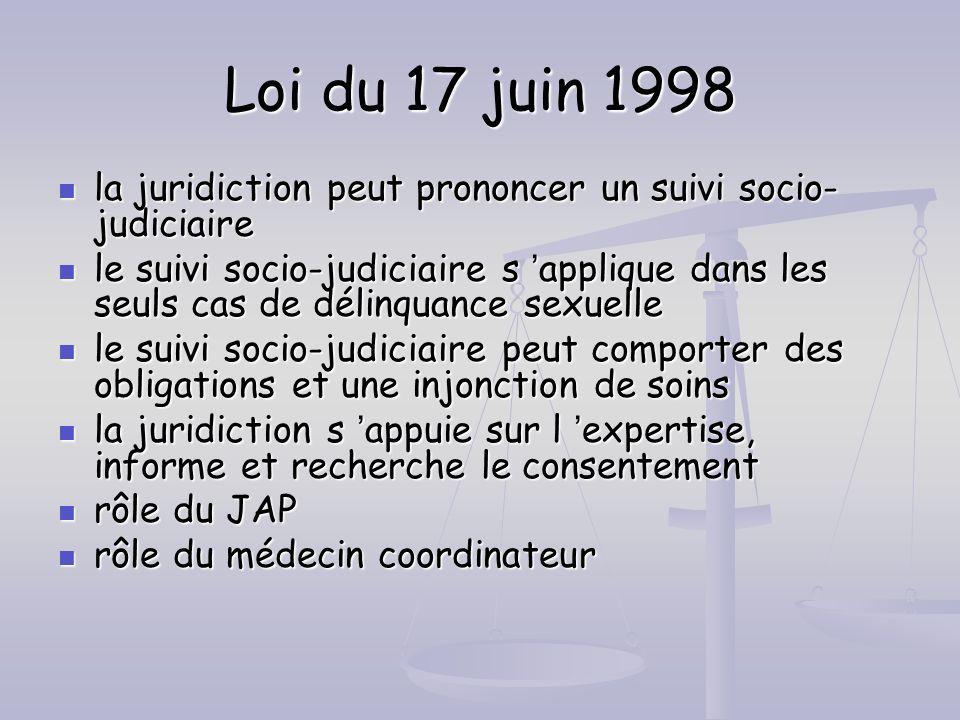 Loi du 17 juin 1998 la juridiction peut prononcer un suivi socio- judiciaire la juridiction peut prononcer un suivi socio- judiciaire le suivi socio-j