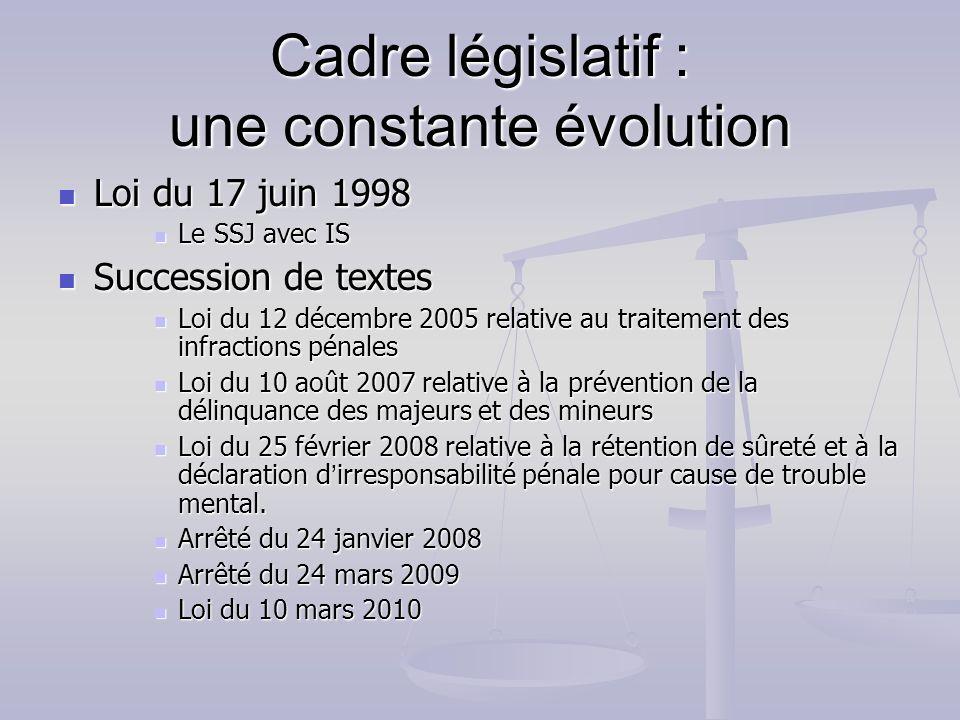 Cadre législatif : une constante évolution Loi du 17 juin 1998 Loi du 17 juin 1998 Le SSJ avec IS Le SSJ avec IS Succession de textes Succession de te
