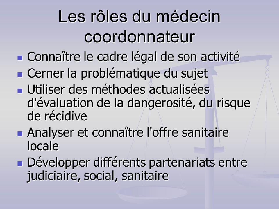 Les rôles du médecin coordonnateur Connaître le cadre légal de son activité Connaître le cadre légal de son activité Cerner la problématique du sujet