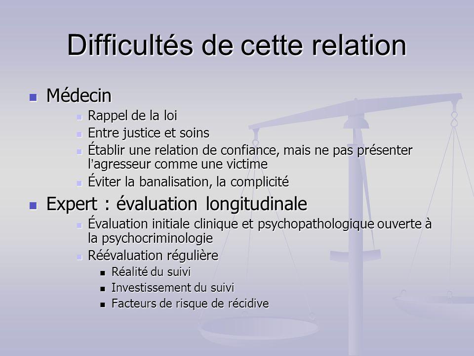 Difficultés de cette relation Médecin Médecin Rappel de la loi Rappel de la loi Entre justice et soins Entre justice et soins Établir une relation de