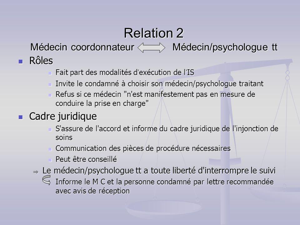 Relation 2 Médecin coordonnateur Médecin/psychologue tt Rôles Rôles Fait part des modalités d exécution de l IS Fait part des modalités d exécution de