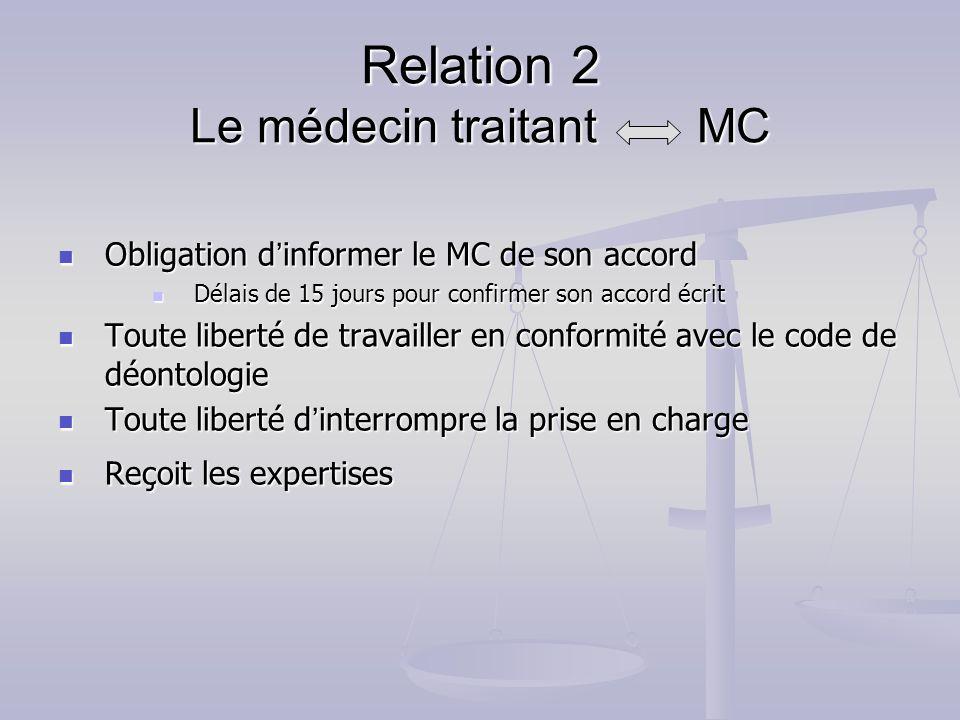 Relation 2 Le médecin traitant MC Obligation d informer le MC de son accord Obligation d informer le MC de son accord Délais de 15 jours pour confirme