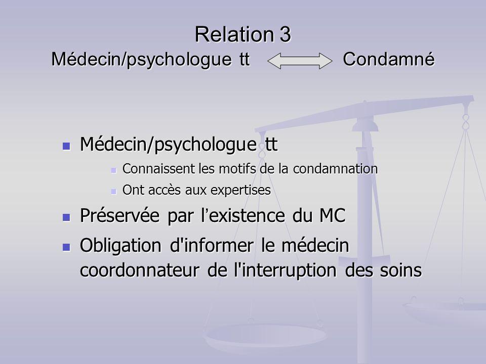 Relation 3 Médecin/psychologue tt Condamné Médecin/psychologue tt Médecin/psychologue tt Connaissent les motifs de la condamnation Connaissent les mot