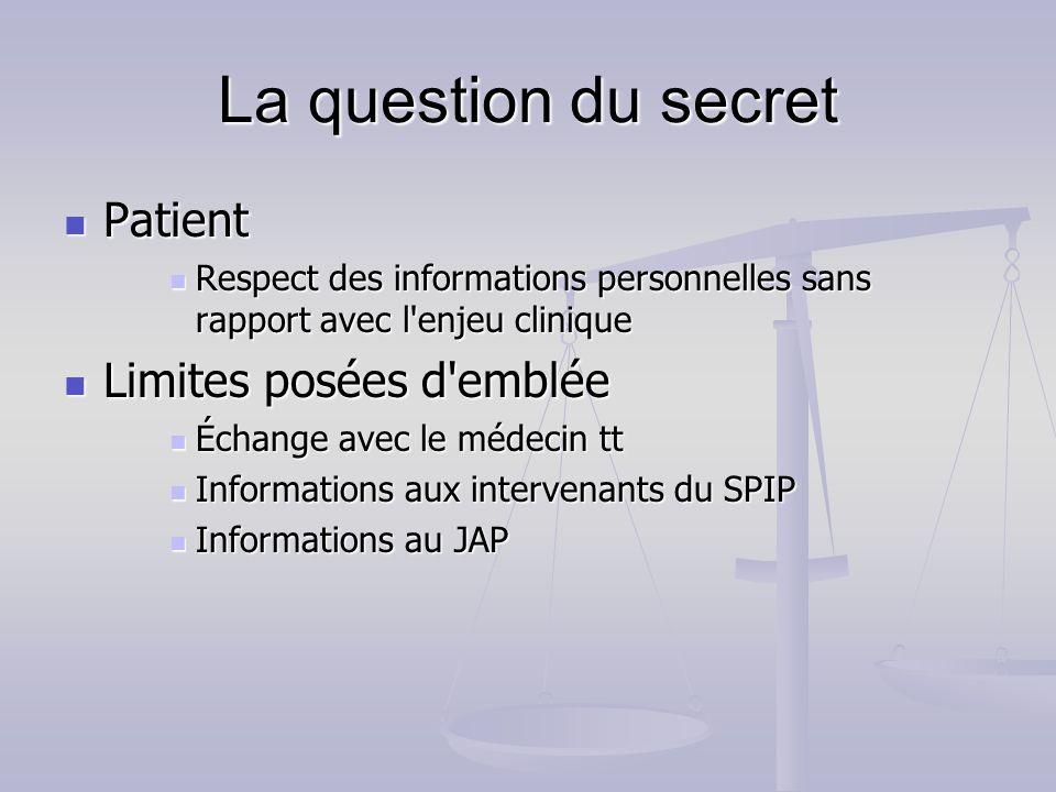 La question du secret Patient Patient Respect des informations personnelles sans rapport avec l'enjeu clinique Respect des informations personnelles s