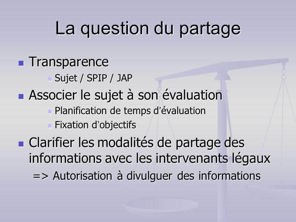 La question du partage Transparence Transparence Sujet / SPIP / JAP Sujet / SPIP / JAP Associer le sujet à son évaluation Associer le sujet à son éval