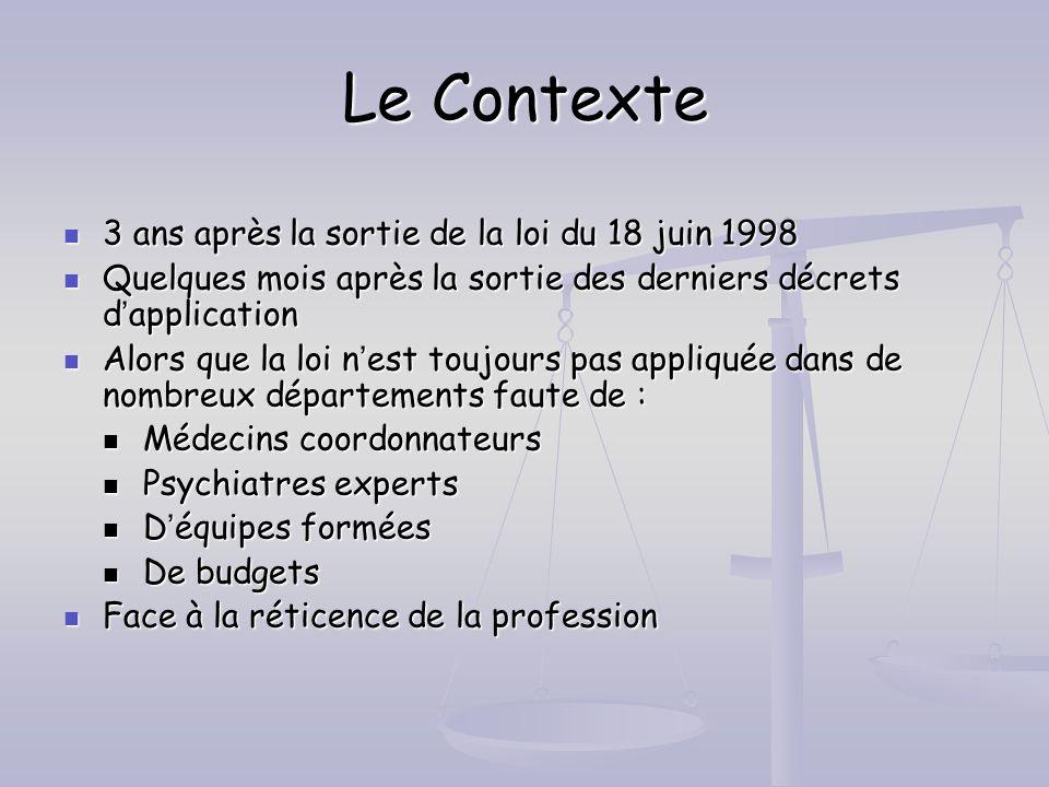 Le Contexte 3 ans après la sortie de la loi du 18 juin 1998 3 ans après la sortie de la loi du 18 juin 1998 Quelques mois après la sortie des derniers