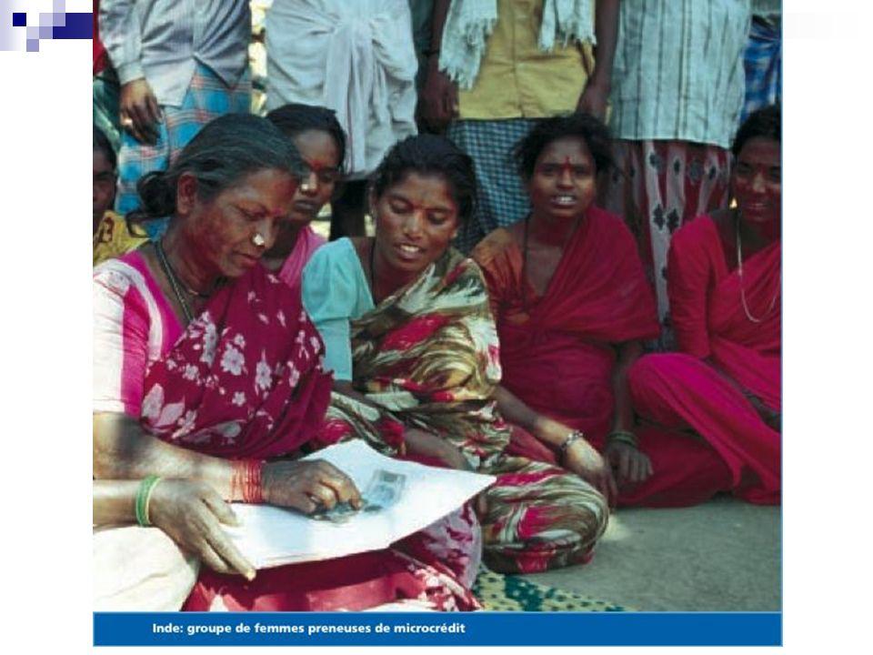 2. La Grameen Bank et son fonctionnement