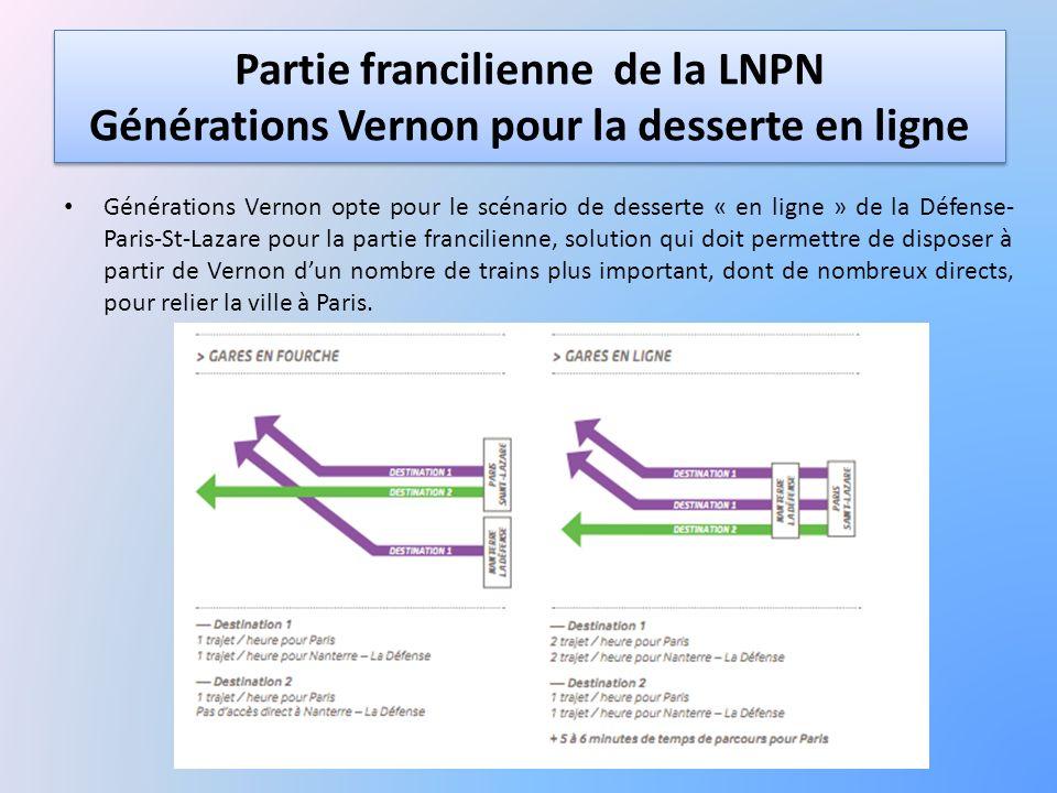 Générations Vernon opte pour le scénario de desserte « en ligne » de la Défense- Paris-St-Lazare pour la partie francilienne, solution qui doit permet