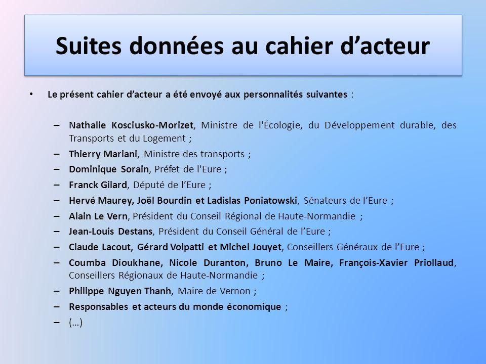 Suites données au cahier dacteur Le présent cahier dacteur a été envoyé aux personnalités suivantes : – Nathalie Kosciusko-Morizet, Ministre de l'Écol