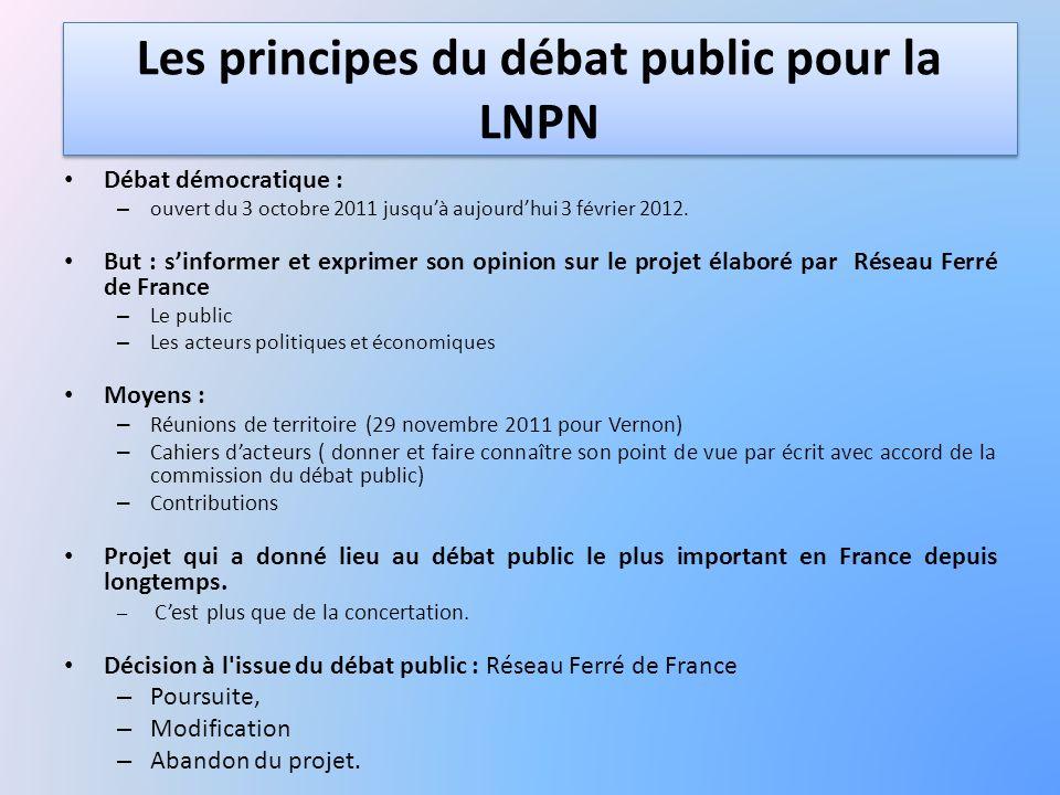Les principes du débat public pour la LNPN Débat démocratique : – ouvert du 3 octobre 2011 jusquà aujourdhui 3 février 2012. But : sinformer et exprim