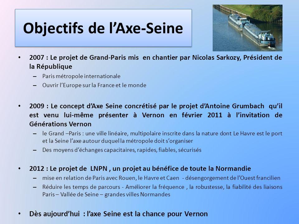 Objectifs de lAxe-Seine 2007 : Le projet de Grand-Paris mis en chantier par Nicolas Sarkozy, Président de la République – Paris métropole internationa