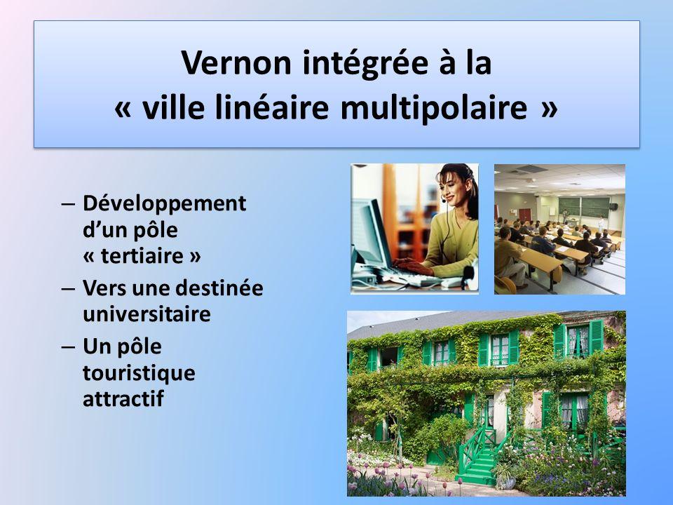 Vernon intégrée à la « ville linéaire multipolaire » – Développement dun pôle « tertiaire » – Vers une destinée universitaire – Un pôle touristique at