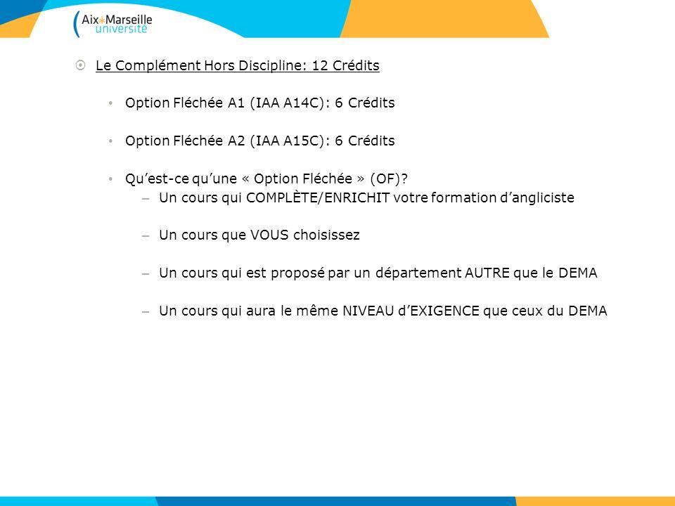 Le Complément Hors Discipline: 12 Crédits Option Fléchée A1 (IAA A14C): 6 Crédits Option Fléchée A2 (IAA A15C): 6 Crédits Quest-ce quune « Option Fléc
