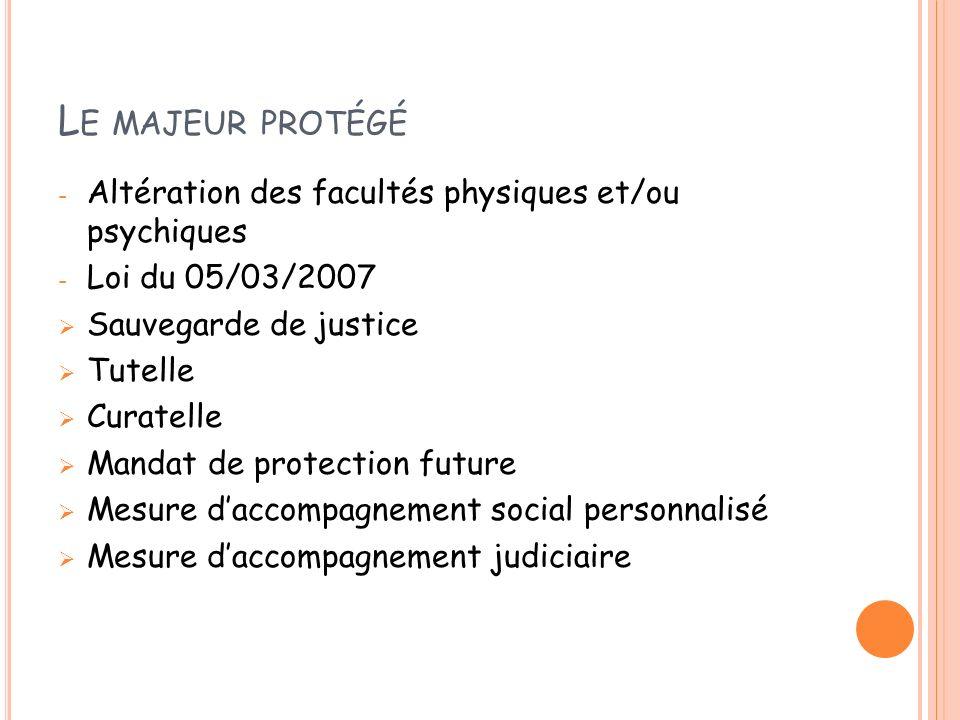 L E MAJEUR PROTÉGÉ - Altération des facultés physiques et/ou psychiques - Loi du 05/03/2007 Sauvegarde de justice Tutelle Curatelle Mandat de protecti