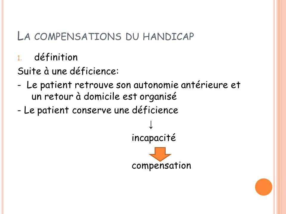 L A COMPENSATIONS DU HANDICAP 1. définition Suite à une déficience: - Le patient retrouve son autonomie antérieure et un retour à domicile est organis