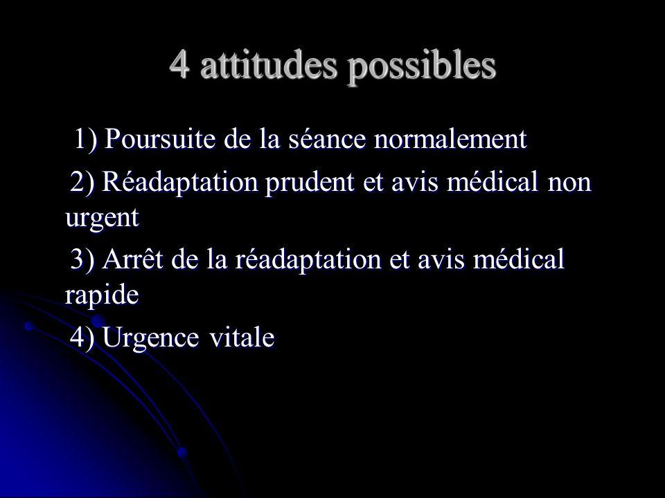 4 attitudes possibles 1) Poursuite de la séance normalement 1) Poursuite de la séance normalement 2) Réadaptation prudent et avis médical non urgent 2