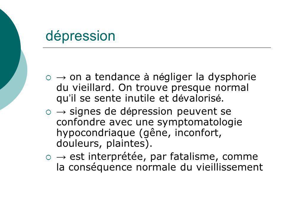 dépression on a tendance à n é gliger la dysphorie du vieillard. On trouve presque normal qu il se sente inutile et d é valoris é. signes de d é press