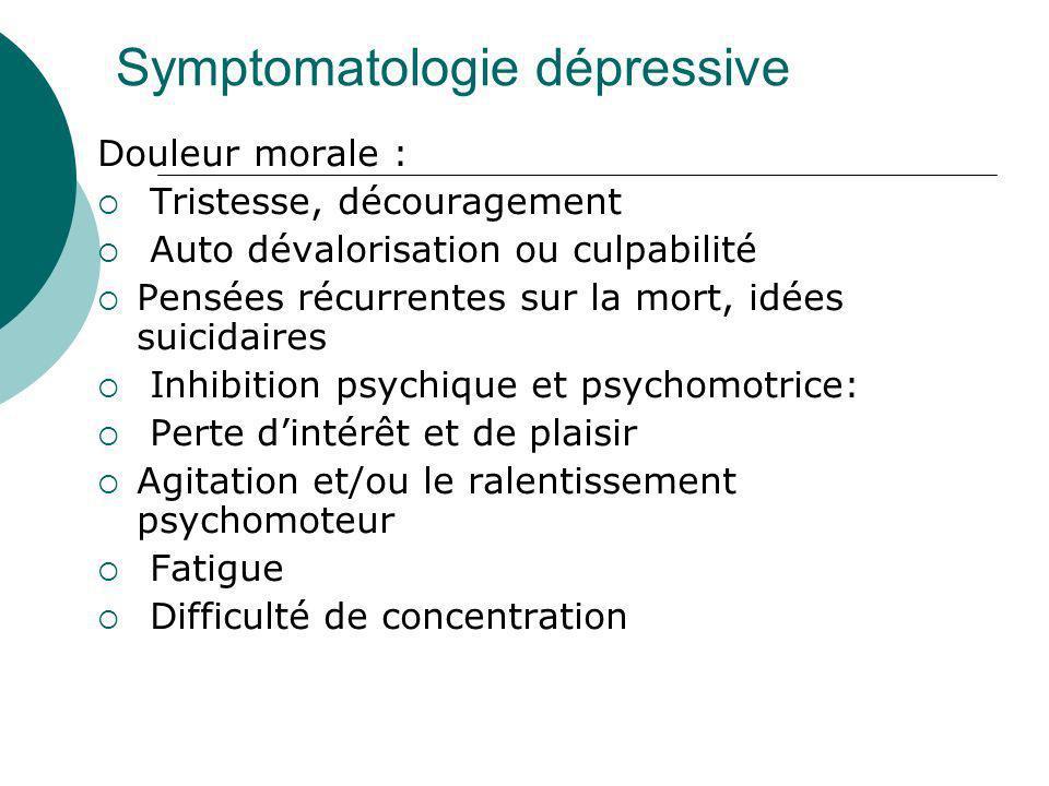 Symptomatologie dépressive Douleur morale : Tristesse, découragement Auto dévalorisation ou culpabilité Pensées récurrentes sur la mort, idées suicida