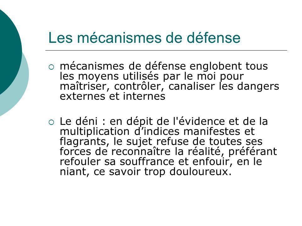 Les mécanismes de défense mécanismes de défense englobent tous les moyens utilisés par le moi pour maîtriser, contrôler, canaliser les dangers externe