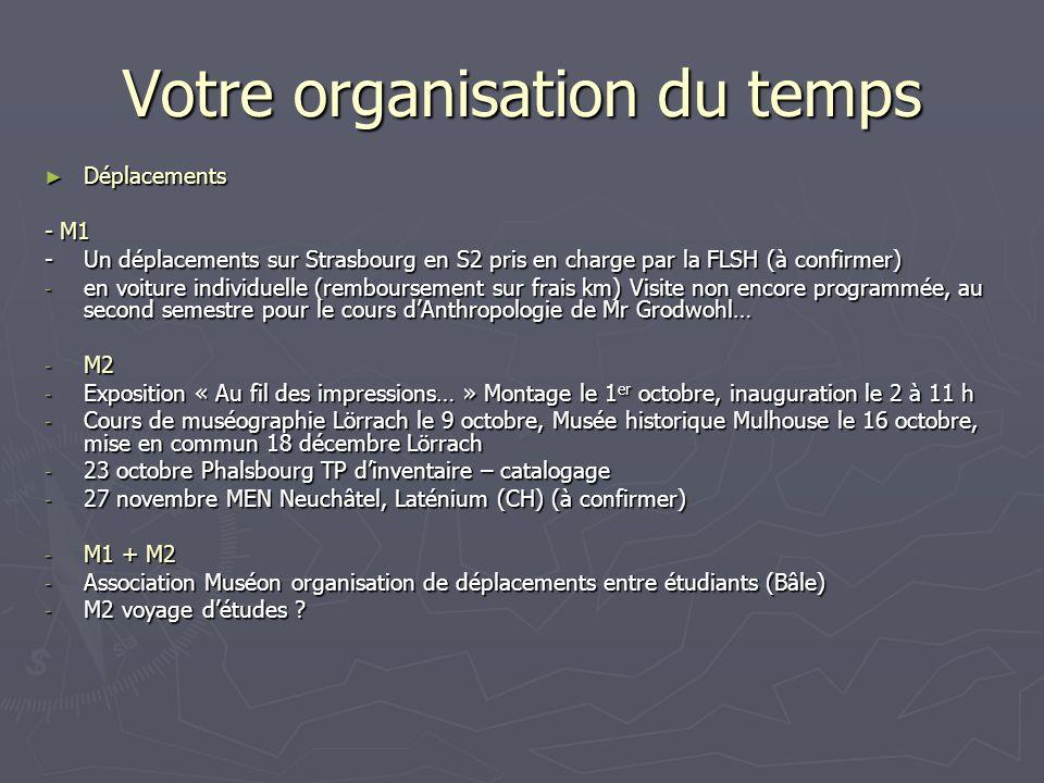 Déplacements Déplacements - M1 - Un déplacements sur Strasbourg en S2 pris en charge par la FLSH (à confirmer) - en voiture individuelle (remboursemen
