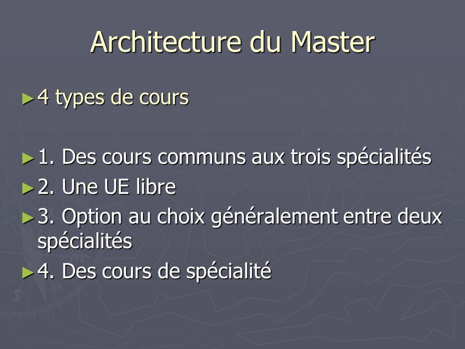 Architecture du Master 4 types de cours 4 types de cours 1. Des cours communs aux trois spécialités 1. Des cours communs aux trois spécialités 2. Une