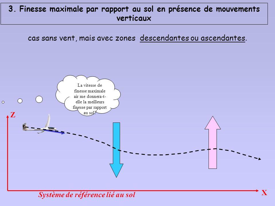 Performances du planeur 1 – Rappel de quelques définitions utiles: 1.1 angle de plané, finesse par rapport au sol, 1.2 polaire des vitesses «air » 2-