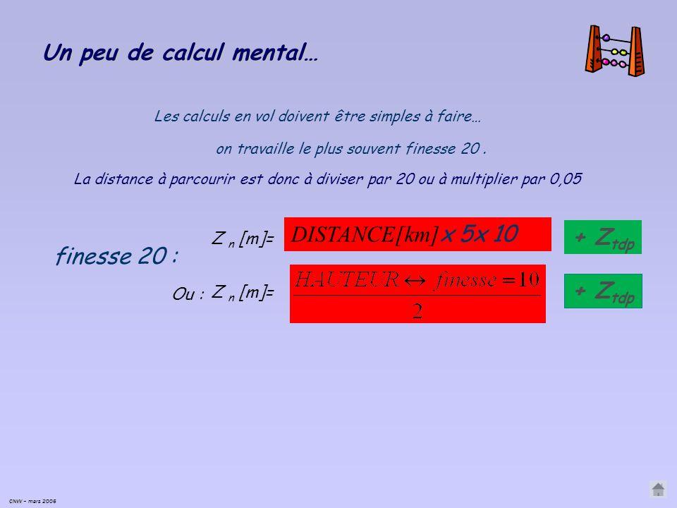 CNVV CNVV – mars 2006 D h s Un peu de calcul mental… Nous savons que : doù : hauteur n é cessaire altitude n é cessaire Distance hauteur = D h = f D f