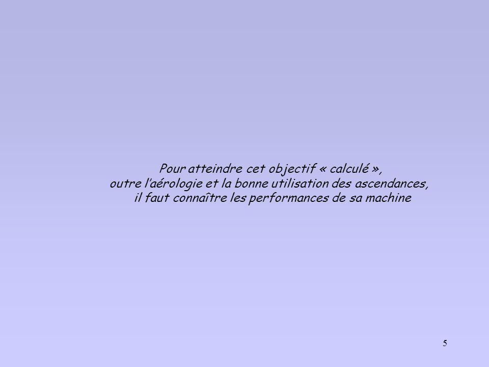 CNVV CNVV – mars 2006 On la définit comme la différence entre Tranquillité – notion de marge daisance notre altitude l altitude minimale de local marg