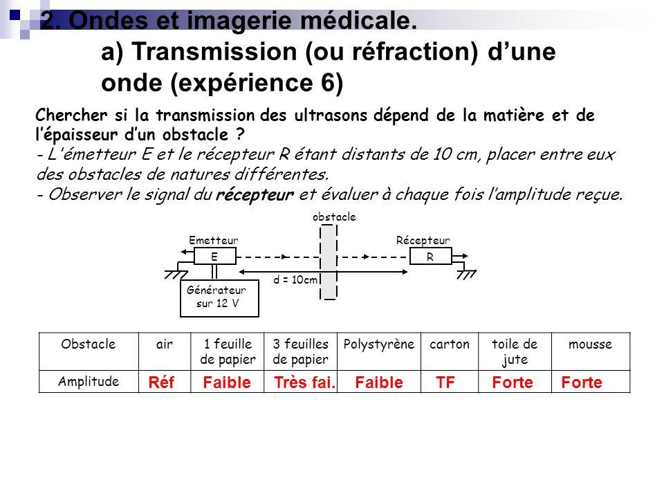 2. Ondes et imagerie médicale. a) Transmission (ou réfraction) dune onde (expérience 6) Générateur sur 12 V obstacle Emetteur Récepteur RE d = 10cm Ch