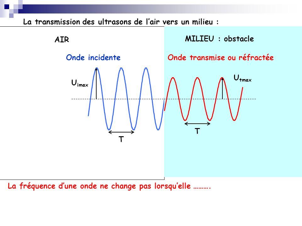 AIR MILIEU : obstacle La transmission des ultrasons de lair vers un milieu : Onde incidenteOnde transmise ou réfractée T T La fréquence dune onde ne c