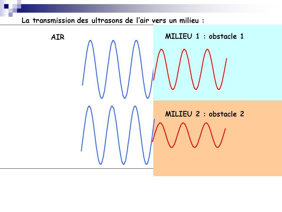 La transmission des ultrasons de lair vers un milieu : AIR MILIEU 1 : obstacle 1 MILIEU 2 : obstacle 2