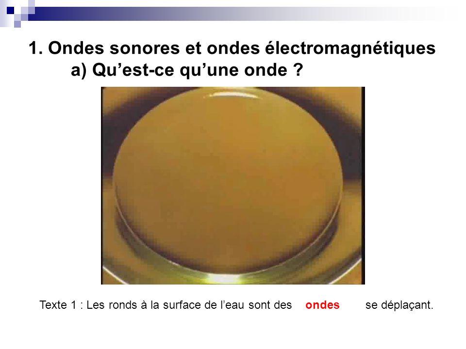1. Ondes sonores et ondes électromagnétiques a) Quest-ce quune onde ? Texte 1 : Les ronds à la surface de leau sont des se déplaçant. ondes
