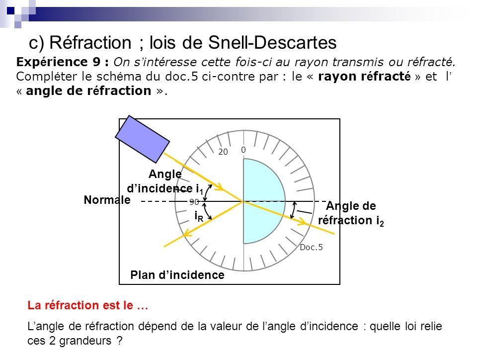 c) Réfraction ; lois de Snell-Descartes Exp é rience 9 : On s int é resse cette fois-ci au rayon transmis ou r é fract é. Compl é ter le sch é ma du d