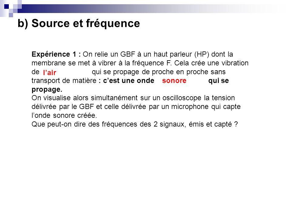 b) Source et fréquence Expérience 1 : On relie un GBF à un haut parleur (HP) dont la membrane se met à vibrer à la fréquence F. Cela crée une vibratio