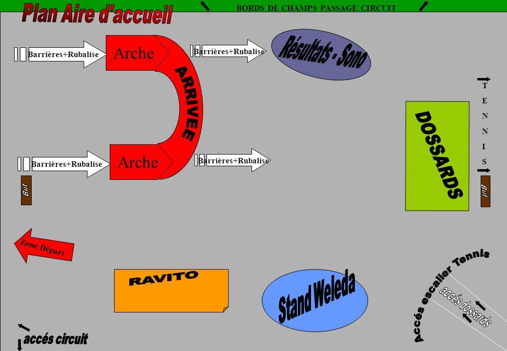 Arche Barrières+Rubalise BORDS DE CHAMPS PASSAGE CIRCUIT TENNISTENNIS Zone Départ Barrières+Rubalise