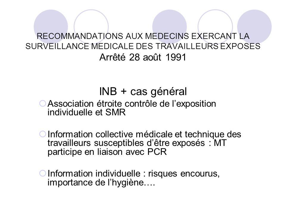RECOMMANDATIONS AUX MEDECINS EXERCANT LA SURVEILLANCE MEDICALE DES TRAVAILLEURS EXPOSES Arrêté 28 août 1991 INB + cas général Association étroite cont