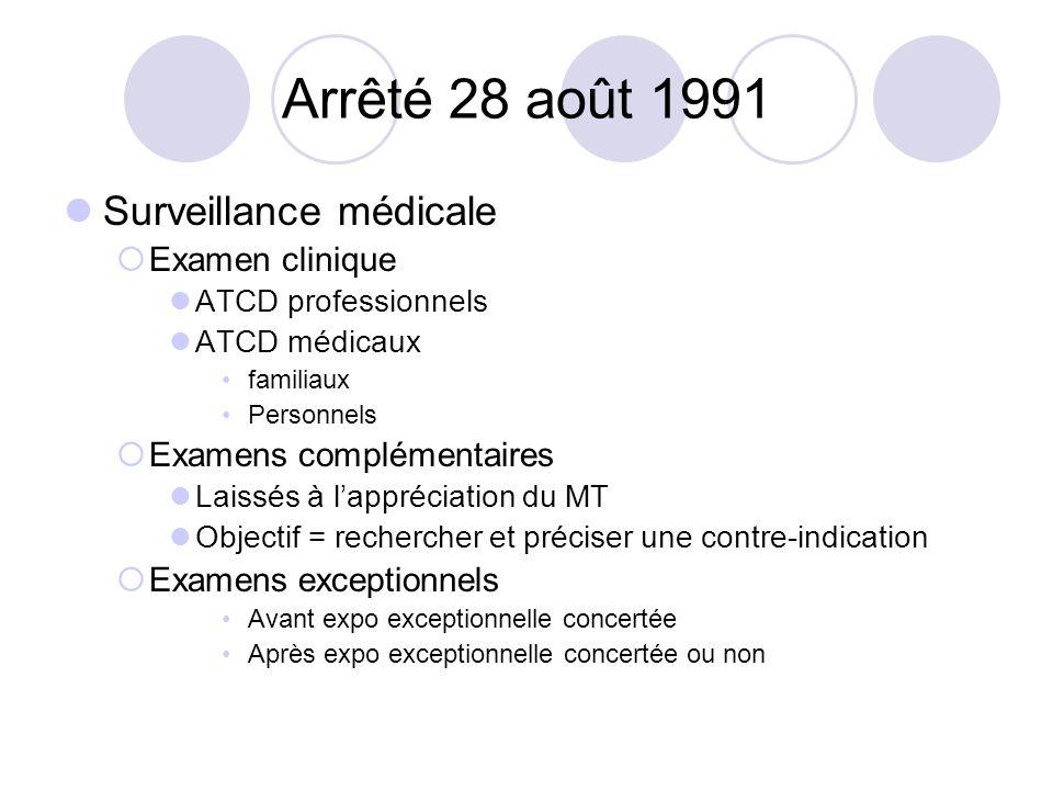 Arrêté 28 août 1991 Surveillance médicale Examen clinique ATCD professionnels ATCD médicaux familiaux Personnels Examens complémentaires Laissés à lap