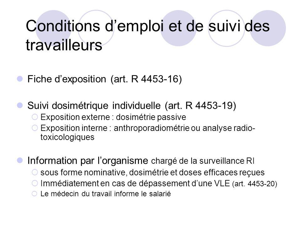 Conditions demploi et de suivi des travailleurs Fiche dexposition (art. R 4453-16) Suivi dosimétrique individuelle (art. R 4453-19) Exposition externe