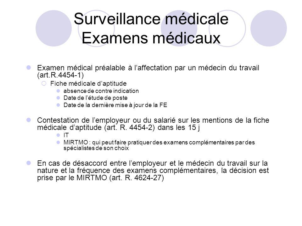 Surveillance médicale Examens médicaux Examen médical préalable à laffectation par un médecin du travail (art.R.4454-1) Fiche médicale daptitude absen