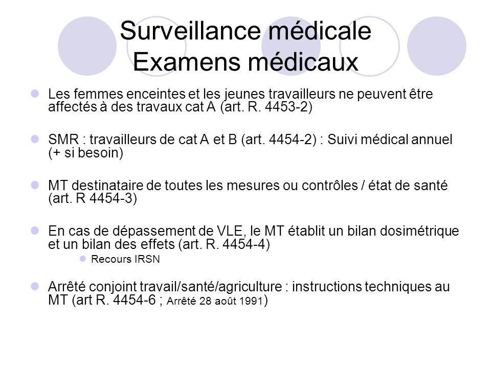 Surveillance médicale Examens médicaux Les femmes enceintes et les jeunes travailleurs ne peuvent être affectés à des travaux cat A (art. R. 4453-2) S