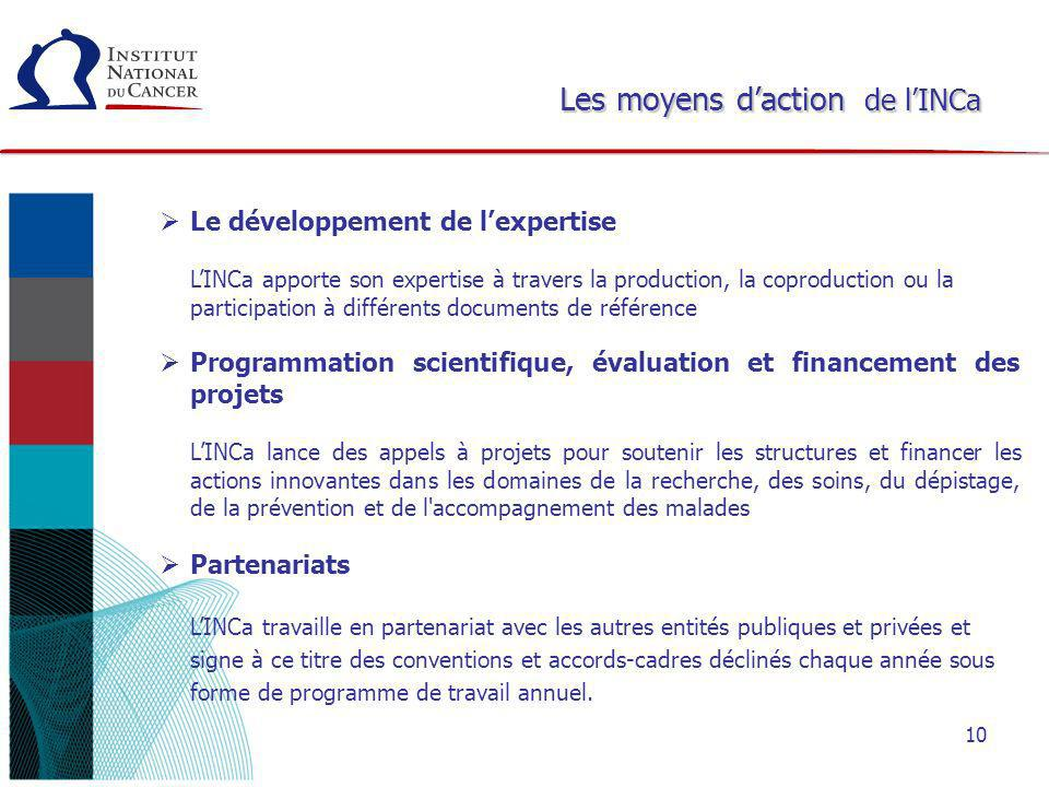 10 Les moyens daction de lINCa Le développement de lexpertise LINCa apporte son expertise à travers la production, la coproduction ou la participation