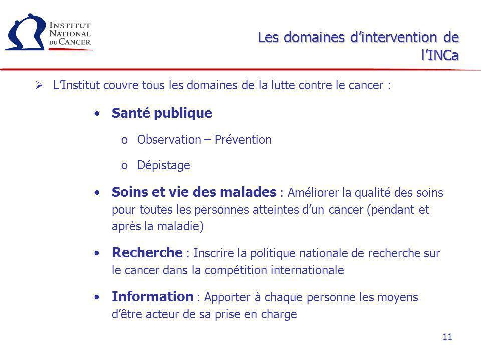 11 Les domaines dintervention de lINCa LInstitut couvre tous les domaines de la lutte contre le cancer : Santé publique oObservation – Prévention oDép