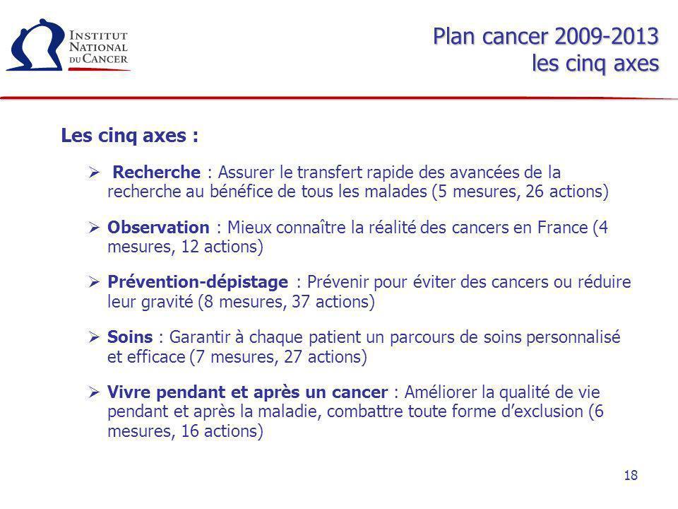18 Plan cancer 2009-2013 les cinq axes Les cinq axes : Recherche : Assurer le transfert rapide des avancées de la recherche au bénéfice de tous les ma
