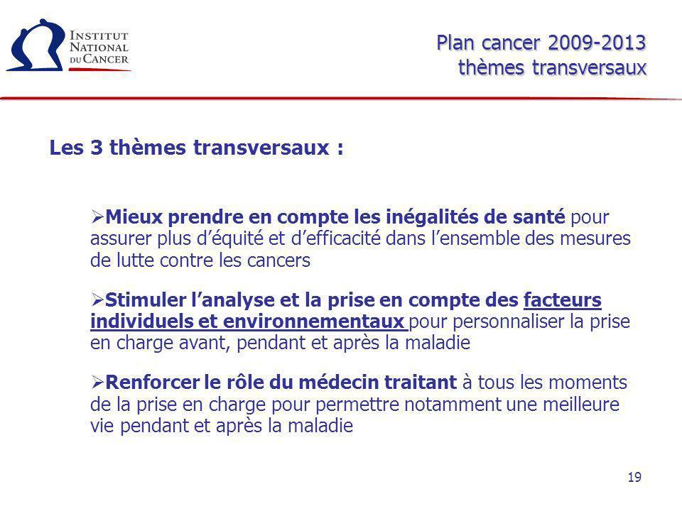 19 Plan cancer 2009-2013 thèmes transversaux Les 3 thèmes transversaux : Mieux prendre en compte les inégalités de santé pour assurer plus déquité et